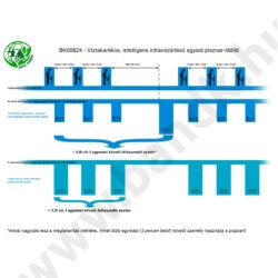 BK00624000000002 - Víztakarékos öblítésű infrás egyedi piszoár-öblítő rejtett csavarozású előlappal, 230V AC